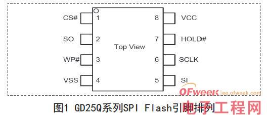 电路 电路图 电子 户型 户型图 平面图 原理图 528_229