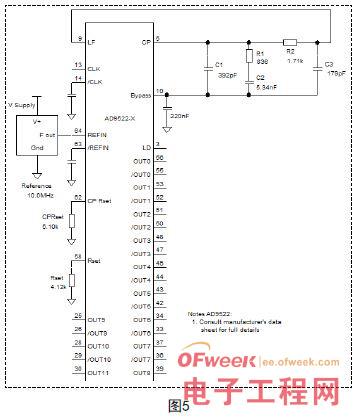 电路分析:ad9522时钟分频电路原理