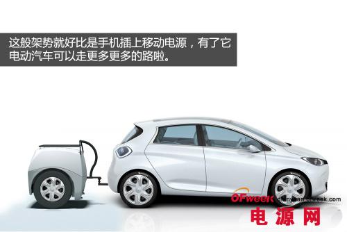 电动汽车的移动电源:不必担心半道会没电了!(图文)