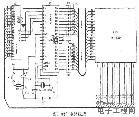 9C51单片机LED汉字显示屏设计方案