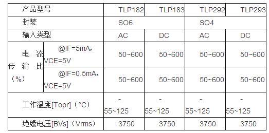 东芝推出低输入电流型晶体管输出光电耦合器