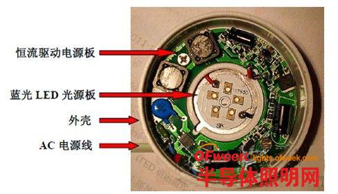无电解电容LED光引擎的缺点和问题
