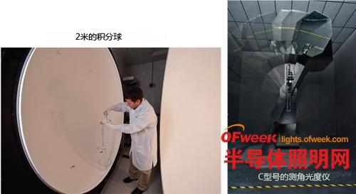 LED产品质量系统性的评估分析方法(二)