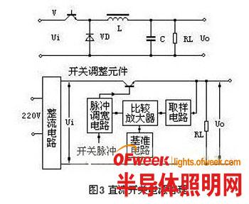 如图3所示,过电流保护电路由三极管bg2和分压电阻r4,r5组成.