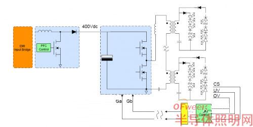 TI新型两级拓扑结构低成本LED驱动方案