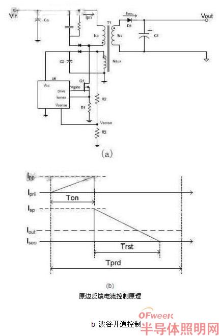 解析两款常见LED照明调光控制解决方案