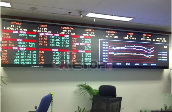 锐拓显示LED显示屏成功应用于印尼银行