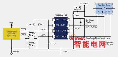 电力的作用概念 矢量图