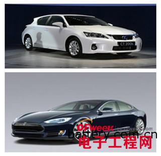 中外纯电动汽车较量:比亚迪PK特斯拉