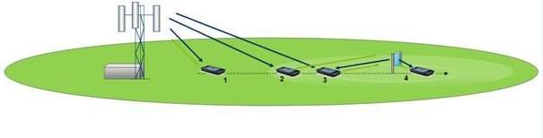 """爱立信""""小区捆绑""""技术可解决微小区边缘干扰和频繁切换"""