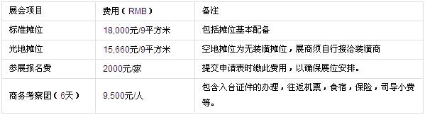 台湾触控展展位费用