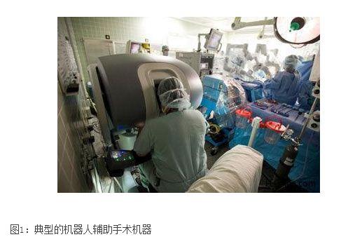 机器人手术系统的电源设计