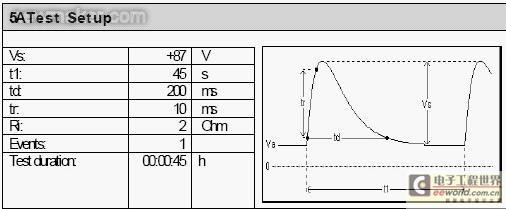 详解汽车音响直流电源滤波器的设计