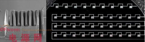 打印锂离子电池 毫米级市售电池