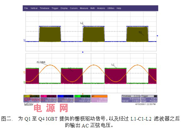 IGBT器件在太阳能逆变器中应用的选择要点
