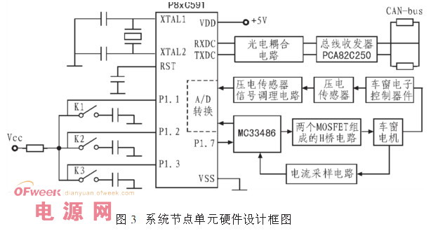 光电传感器电路搭建