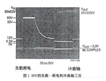 汽车照明中DC/DC变换器的应用解析