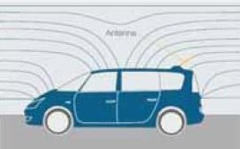 车载音频电源的多相升压解决方案