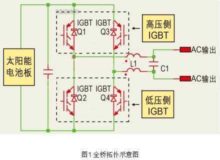 太阳能逆变器中IGBT和MOSFET技术解析