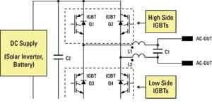 如何优化逆变器中的高电压IGBT设计
