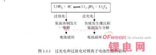 锂离子电池管理芯片及其低功耗设计实用案例