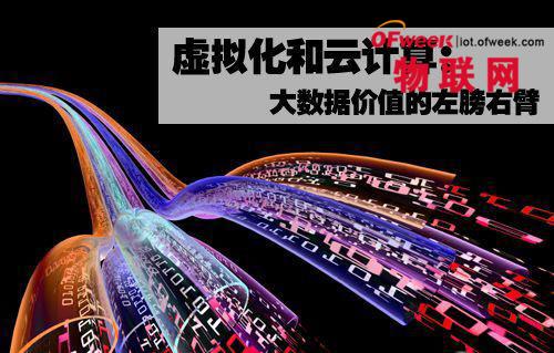 盘点2013中国智慧城市:浅析产业发展现状!