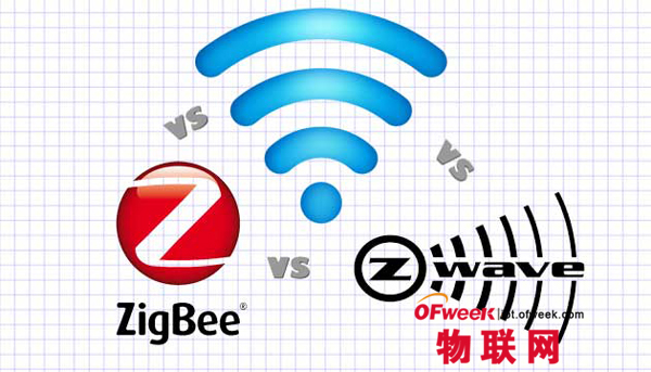智能家居的未来:Zigbee和Z-wave谁能称霸?