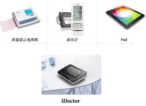 用平板如何打造智能医疗中心?