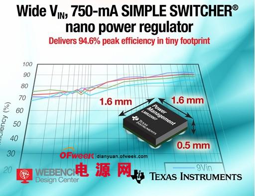 德州仪器推出业界最小 12V、750mA DC/DC 电源稳压器