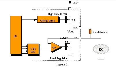 最初嵌入在汽车电子元器件内的ec控制电路是