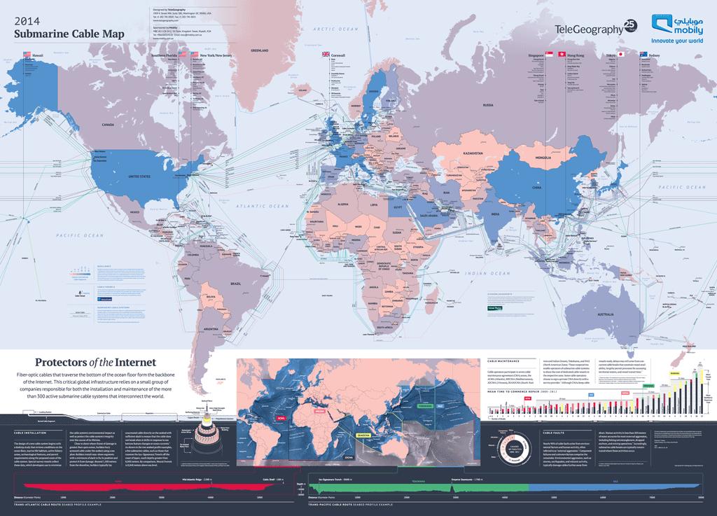 2014版全球海缆地图正式发布