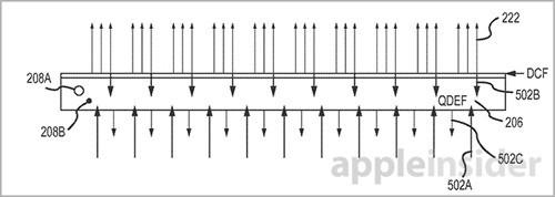 苹果将在显示屏中加入量子点技术