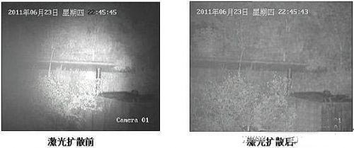 激光夜视技术应用及其选型