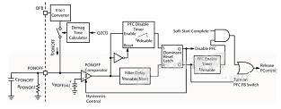 半导体技术的进步缔造更智能、更纤薄的电源