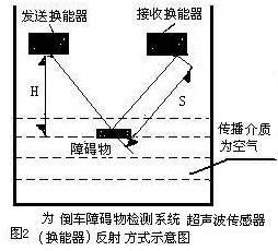 倒车雷达障碍检测系统的案例分析