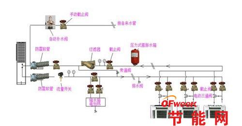 (1)定频多联机把分体空调集中到一个室外机中,最多一拖三里面有三台