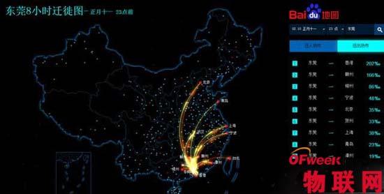 """""""东莞迁徙""""里的大数据误区"""