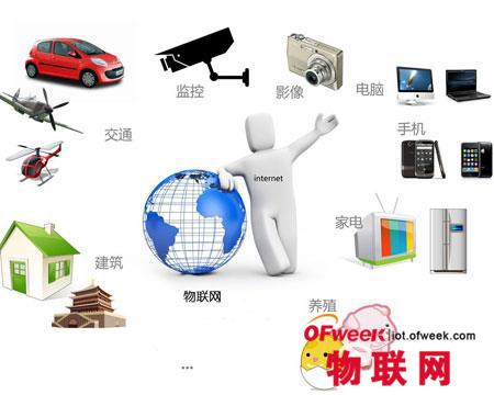 移动互联:引爆物联网发展地雷