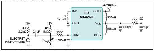 设计方案:利用中频压控振荡器实现车载免提通话