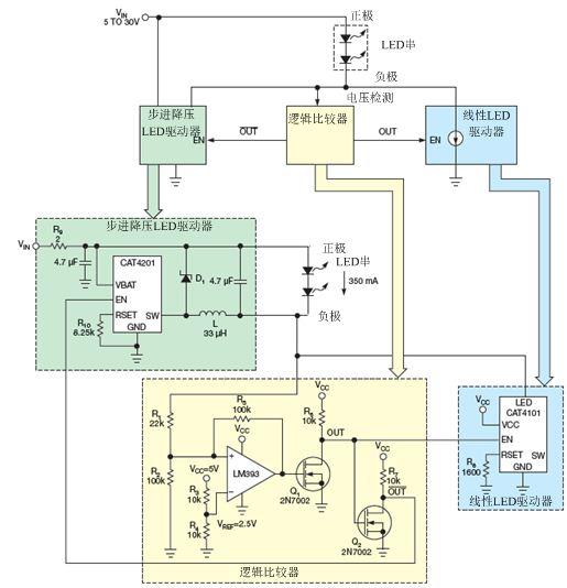 LED电源设计的线性和开关式结合方案