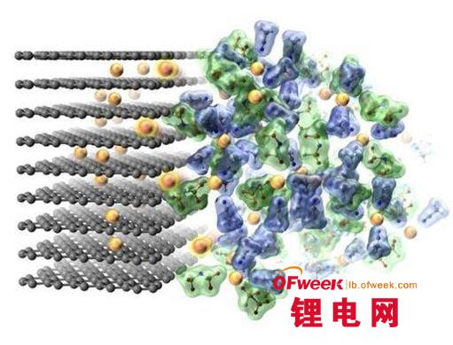 日本研发新技术可让锂电池充电速度提升3倍