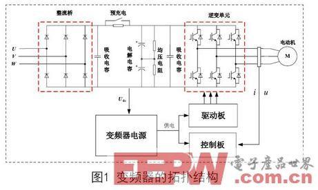 一款基于AN8026的变频器电源设计方案