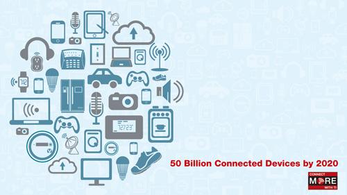 移动装置、穿戴式电子及联网汽车等物联网产品可望在2020年突破五百亿部大关。