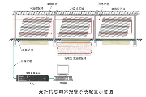 周界电网接线图