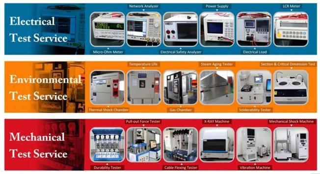 表四:应用在线缆与连接器的测试仪器一览表