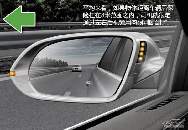 汽车电子技术之倒车系统全揭秘:倒车影像≠安全