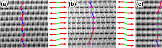 锂离子电池基础研究新发现