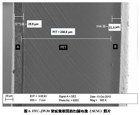 一种新型膜胶一体化太阳能电池背板【图示】
