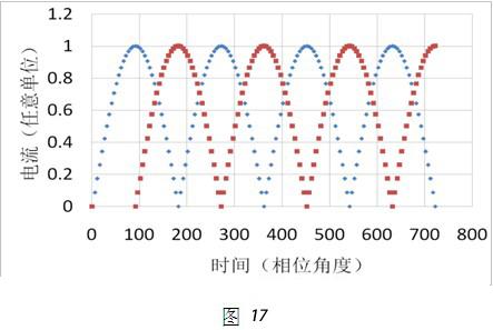 LED去电源化探析之降低频闪的通用技术路线