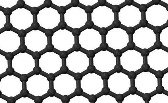 神奇材料石墨烯结构